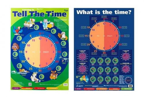 Ed-Vantage Tell The Time Wall Chart