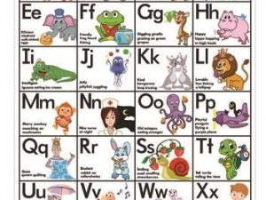 Ed-Vantage Alphabet is Fun Poster